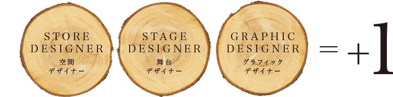 ショップデザイナー・舞台デザイナー・グラフィックデザイナー=+1